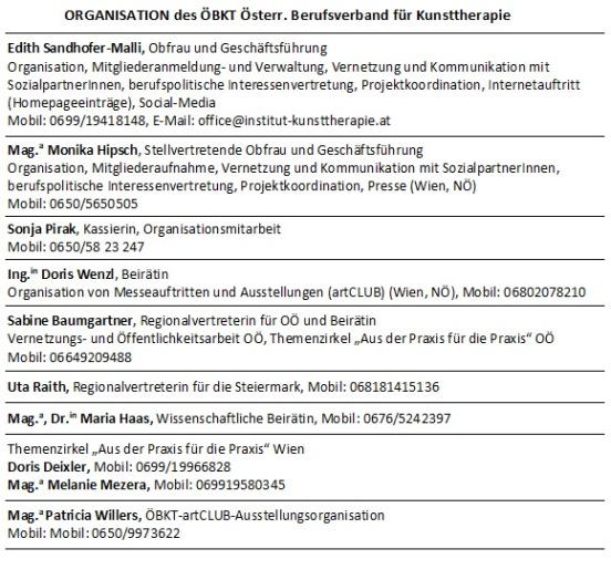 Organigramm ÖBKT_IKT